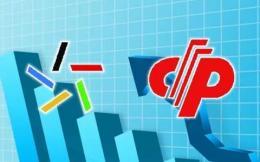 财政部:2月彩票销224.54亿元 同比下降9.4%