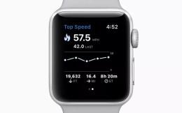 高科技!苹果手表支持滑雪和滑雪板运动跟踪功能
