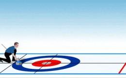 冰壶世界杯明年5月8日揭幕,总决赛落户北京