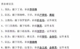 中超秩序册官宣:天津权健主教练变更为朴忠均