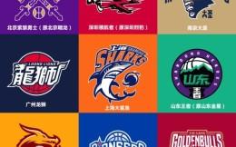 CBA新队标设计师介绍9队logo设计理念:北控新logo传统元素最多耗时也最长