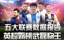 欧洲五大联赛中国球迷画像:武磊人气碾压梅西  球迷一赛季网购765亿元