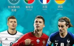 """欧洲杯""""死亡之组""""不止点燃球迷激情 大赛版权争夺战已至白热化"""