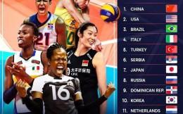 国际排联公布女排世界排名 中国女排高居首位