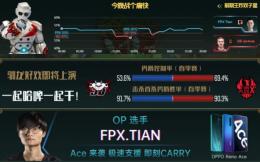 数字传递着赤诚热爱 中国最佳电竞联赛的突破之年