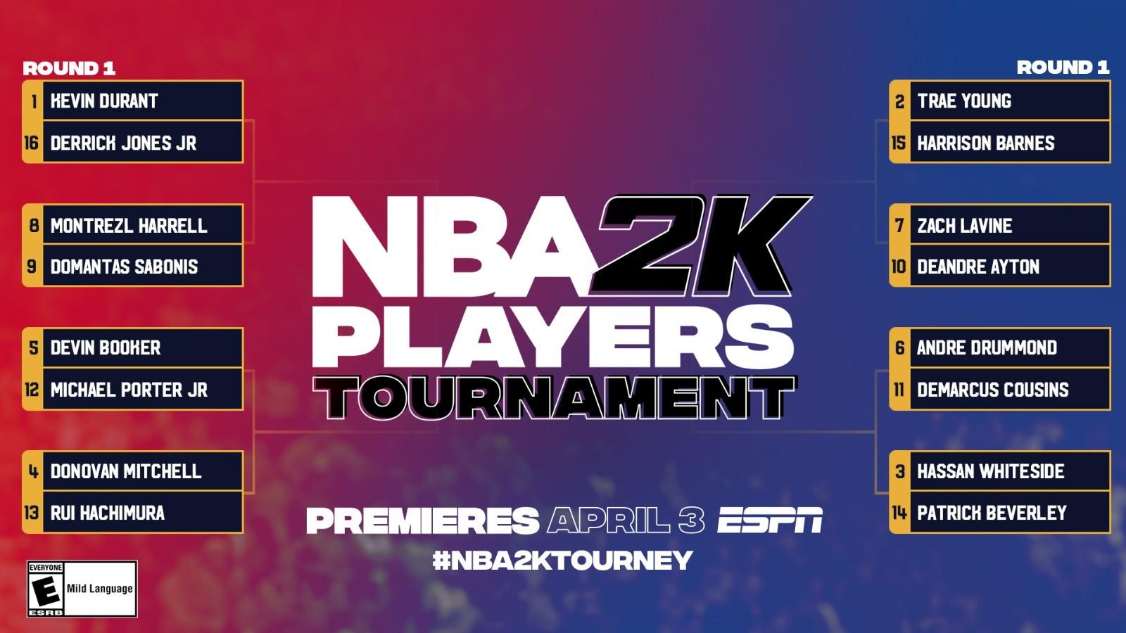 NBA2K电竞锦标赛对阵出炉 杜兰特决战新科扣篮王