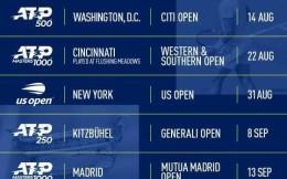 ATP发布2020年临时赛历:8月14日重启  法网9月27日开打