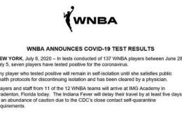 WNBA官方:137名球员接受新冠检测 7人结果为阳性