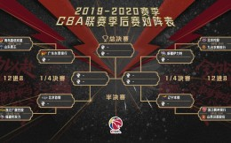 CBA联盟:季后赛将继续特邀部分人士入场观赛