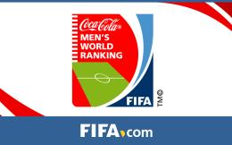 国际足联最新排名:女足位列世界第15 男足76