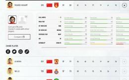 中国四人上榜FIFA21能力值TOP1000,武磊78