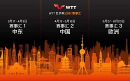 世乒联公布2021年三站赛事汇 首个大满贯赛事在中国举行