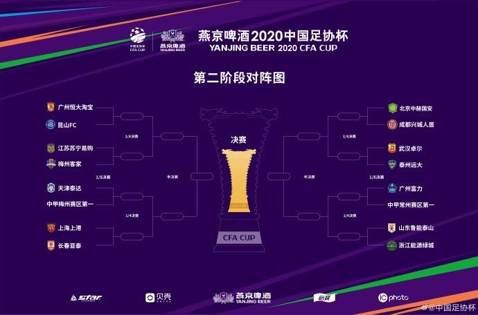 足协杯第2轮抽签:恒大对阵昆山FC 鲁能或再碰国安