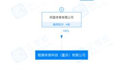 阿里体育成立橙狮体育(重庆)有限公司,注册资本1000万
