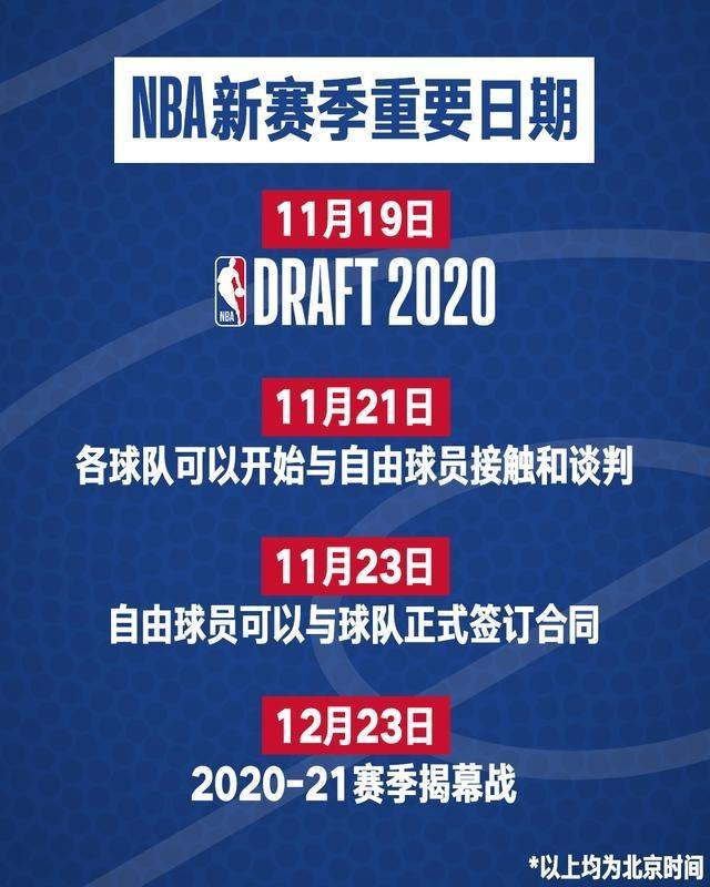 一图了解NBA新赛季重要日期