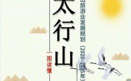 体育总局参与制订《太行山旅游业发展规划(2020-2035年)》:大力发展山地户外运动