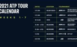 ATP发布2021年前七周赛历 澳网2月8日开赛