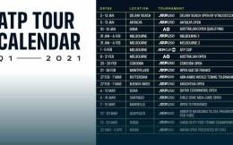 ATP更新2021年一季度赛程 澳网后又有10站比赛敲定