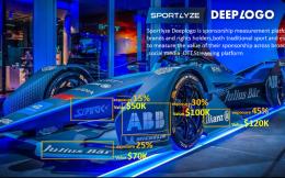 瑞腾全球体育科技创新服务平台企业系列介绍之Sportlyze——电竞赞助变革者