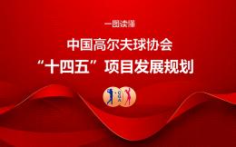 """一图读懂中国高尔夫球协会""""十四五""""项目发展规划"""