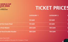 国际足联公布卡塔尔世俱杯票价 17元看拜仁小组赛
