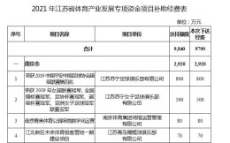 补助近亿元!江苏下发2021年体育产业发展专项资金,共131个体育项目获补助