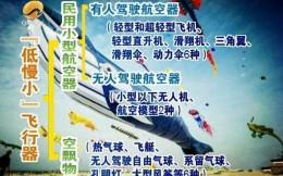 """北京3月1日至12日禁飞""""低慢小""""航空器"""