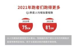 人均增加里程达到81KM,在天猫上买专业跑鞋的人越来越多了
