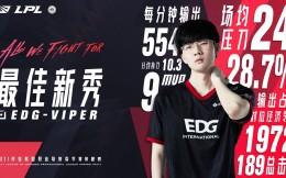 2021 LPL春季赛常规赛最佳阵容公布,EDG.Viper斩获常规赛MVP与最佳新秀