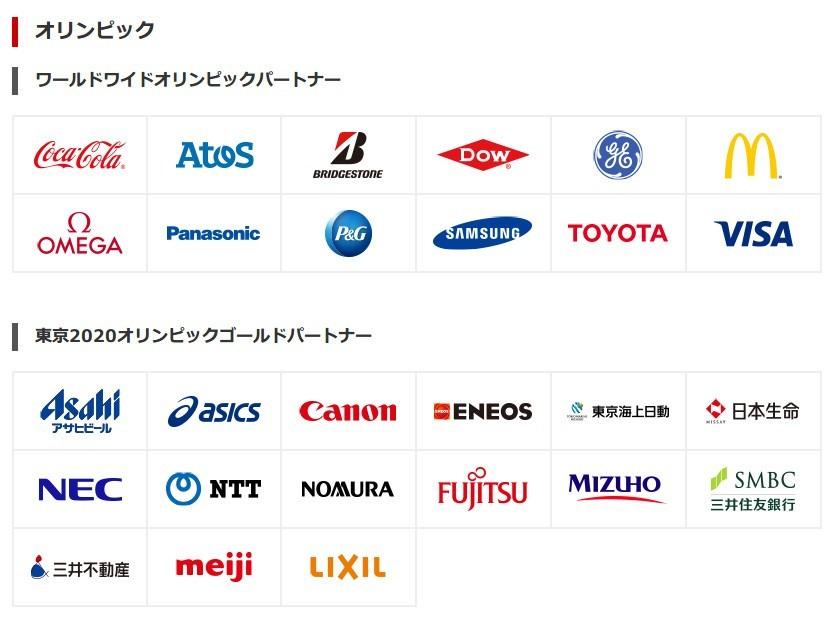 继丰田之后,东京奥运会多家赞助商宣布不出席开幕式