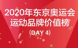 东京奥运运动品牌价值榜Day 4:中国台北铜牌选手打侵权广告