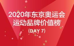 """东京奥运运动品牌价值榜Day 7:法国柔道巨星""""特立独行"""""""