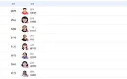 斯凯奇精英运动员张新艳获全运会女子5000米冠军