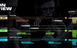 EA宣布将拓展 EA SPORTS《FIFA 22》的电竞相关计划