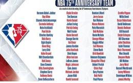 NBA75大巨星名单获赞尊重历史,威尔金斯等五位50大遗珠终圆梦
